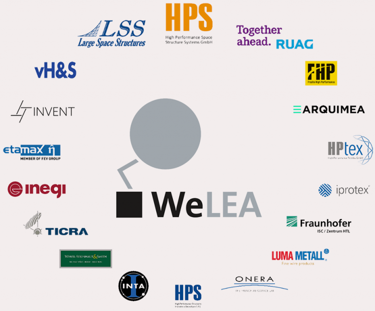 HPtex is part of the European Consortium for Lage Deployable Subsystems - WeLEA